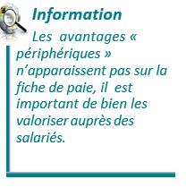 information avantage peripherique